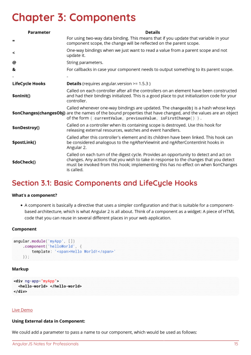 Example angularjs download ebook by