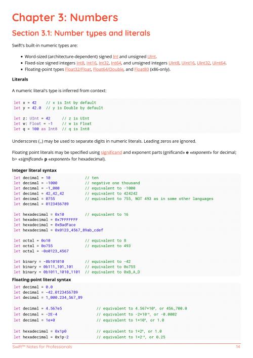 Free Swift Programming Book